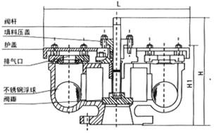 双口排气阀QB2结构图