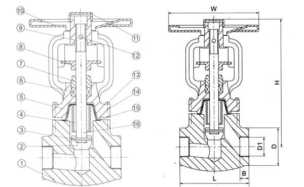 锻钢波纹管截止阀结构图