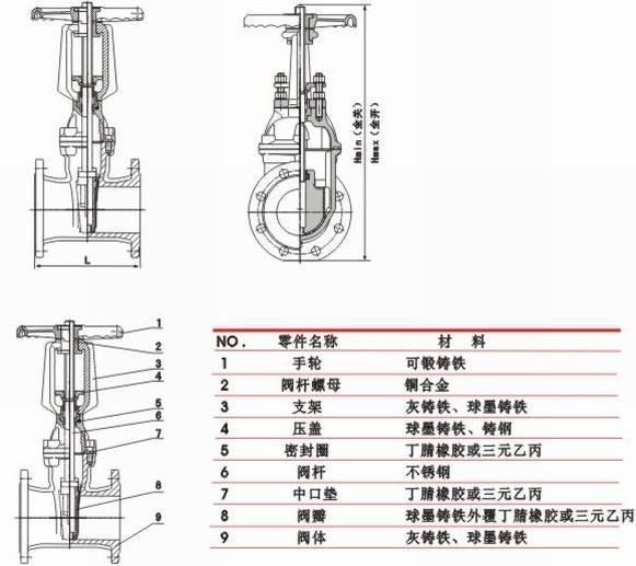 标光软密封闸阀产品结构图