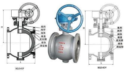 标光偏心半球阀厂家产品结构图