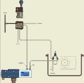气动限位阀的工作原理图片