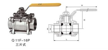 Q11F-16P美标三片式球阀结构图