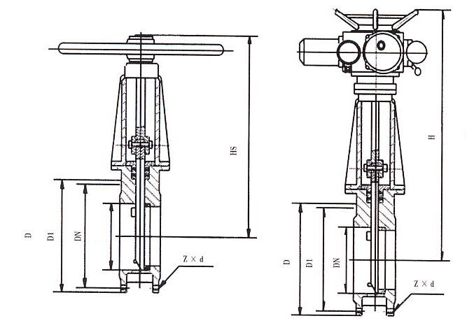 Z973H-6手动刀型闸阀结构图