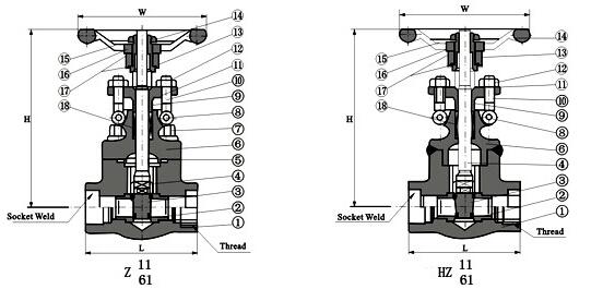 Z61H锻钢内螺纹闸阀结构图