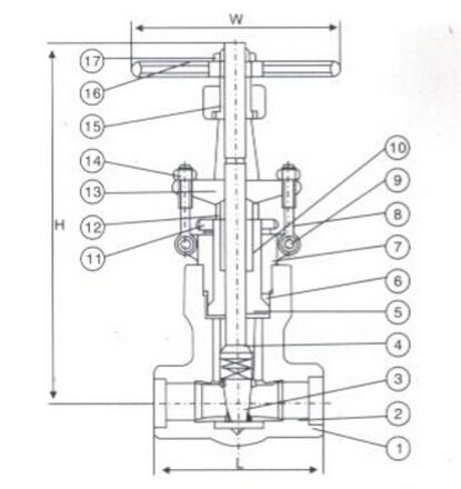 Z61Y压力自紧密封阀盖手轮操作铸钢闸阀结构图