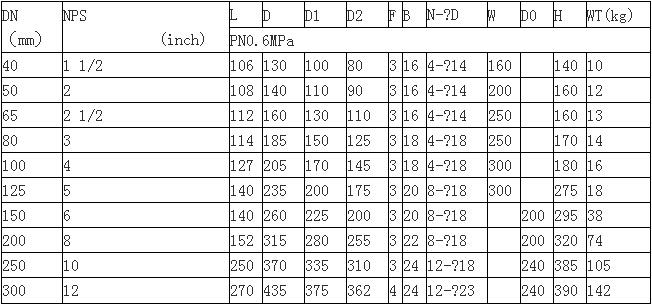 D341F4-10 型蜗杆传动衬氟蝶阀外形尺寸