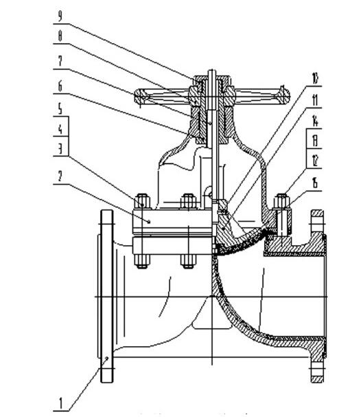 EG41F46-10衬氟隔膜阀结构图片