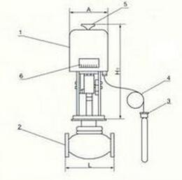 ZZWPE自力式电控温度调节阀结构图