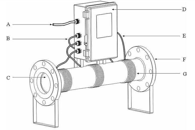 电子除垢仪DA型结构图