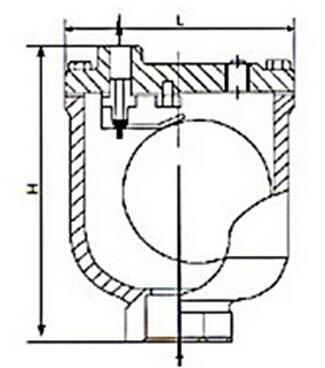 AVAX自动排气阀结构图片