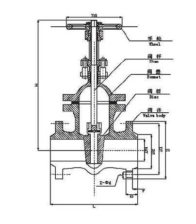 明杆闸阀的结构图