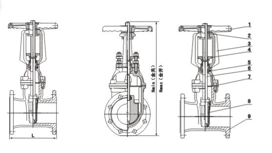 Z41X-10/16QSLB明杆闸阀结构图
