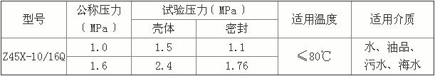 Z45X-10/16QSLB暗杆闸阀性能参数