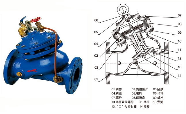 遥控浮球阀结构特点 遥控浮球阀结构图