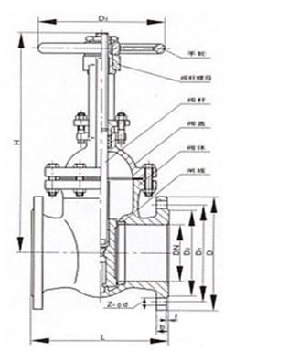 铸铁明杆闸阀结构图