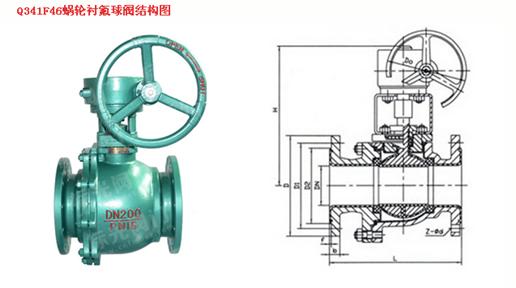 衬氟球阀图片和结构图