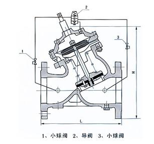 Ax742X安全泄压/持压阀结构图片