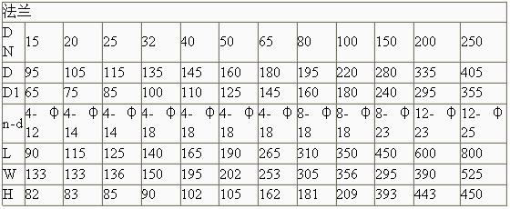 法兰多功能电磁阀结构尺寸