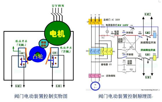 电动蝶阀工作原理,电动蝶阀控制原理图图片